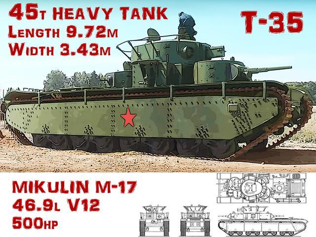画像: タイトル画像:戦間期の1933年、旧ソ連が配備した多砲塔戦車T-35重戦車は、76mm主砲塔+45mm副砲塔2基+機銃塔2基のなんと5砲塔! 45トンの車体をMIKULIN・M-17M V12で500hpを発生する液冷ガソリンエンジンで30km/h(整地)が出せた。