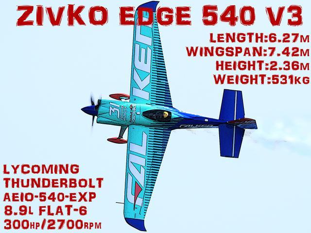 画像: タイトル画像:2017シーズンからカラーリングを大幅に変えた室屋選手のジブコ エッジ540 V3。ベース機は全長約6.3m、全幅約7.4m、空虚重量:約530kgという、コンパクトなエアロバティック機。