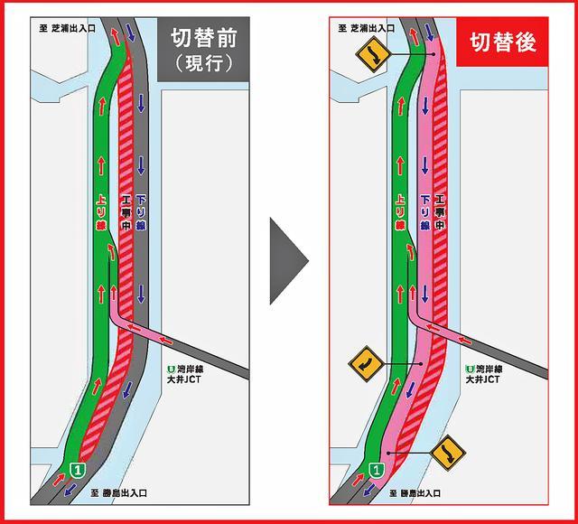 画像: 現行の切替前(左)と切替後では、上の図のように走行位置が変わるので注意したい。