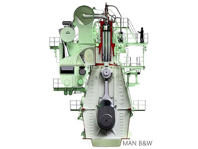 画像: G95ME-C9ディーゼルターボエンジンの説明図。クロスヘッド型 2ストロークエンジンのシリンダー数は5〜12気筒まである。排気量という概念では公表されておらず、ボア950mm×ストローク3450mmとだけある。上部に巨大な排気ターボのユニットが載る。