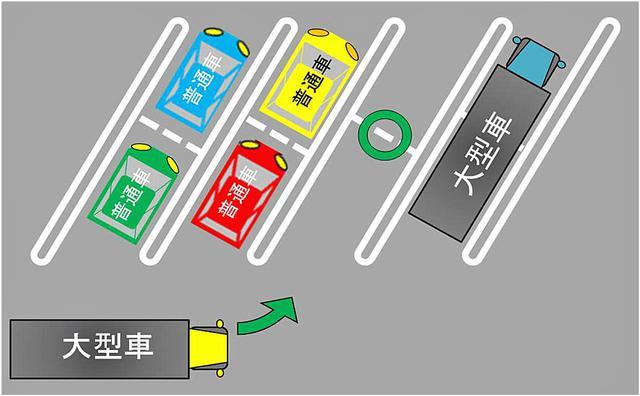 画像: より多くのクルマが駐車できるよう、普通車は縦列駐車するようにしよう。