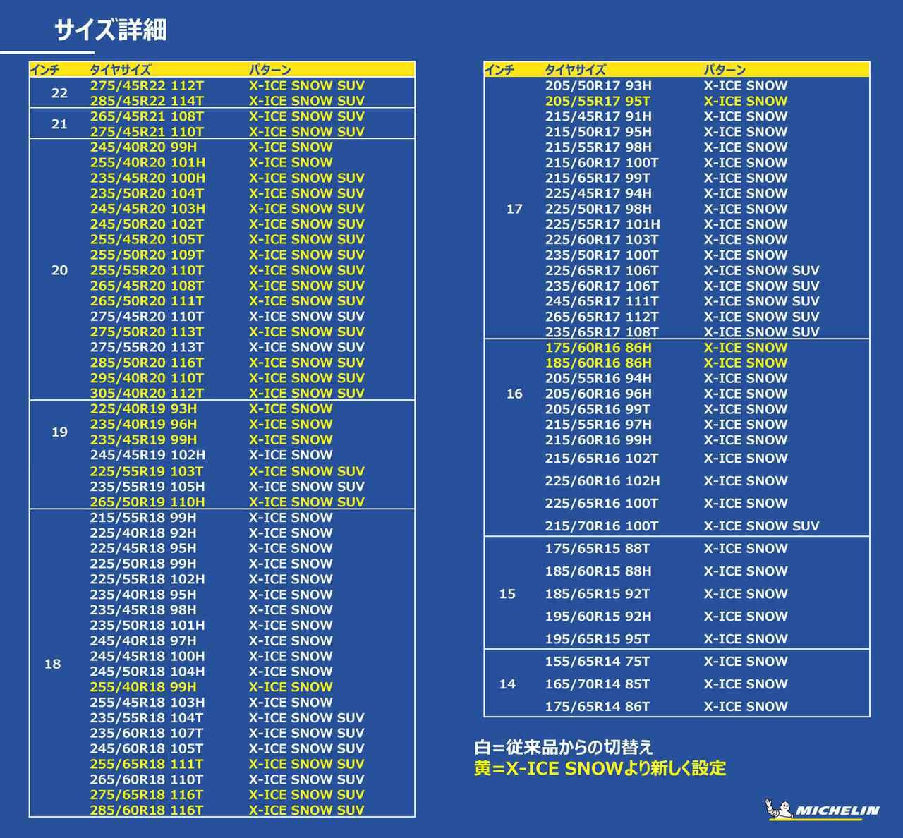 画像: ミシュランの新スタッドレスタイヤ「X-ICE SNOW」のサイズリスト。8月11日からの順次発売となる。