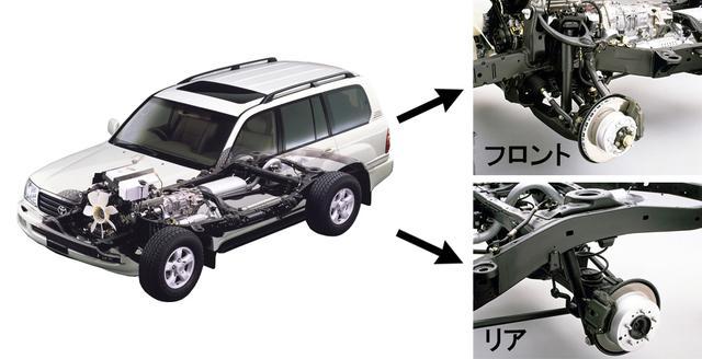 画像: フロントサスペンションは、「ランドクルーザー80」のリジッドアクスル式から、ダブルウィッシュボーン/トーションバー独立式を、リアサスペンションにはトレーリングリンク車軸式コイルを搭載。