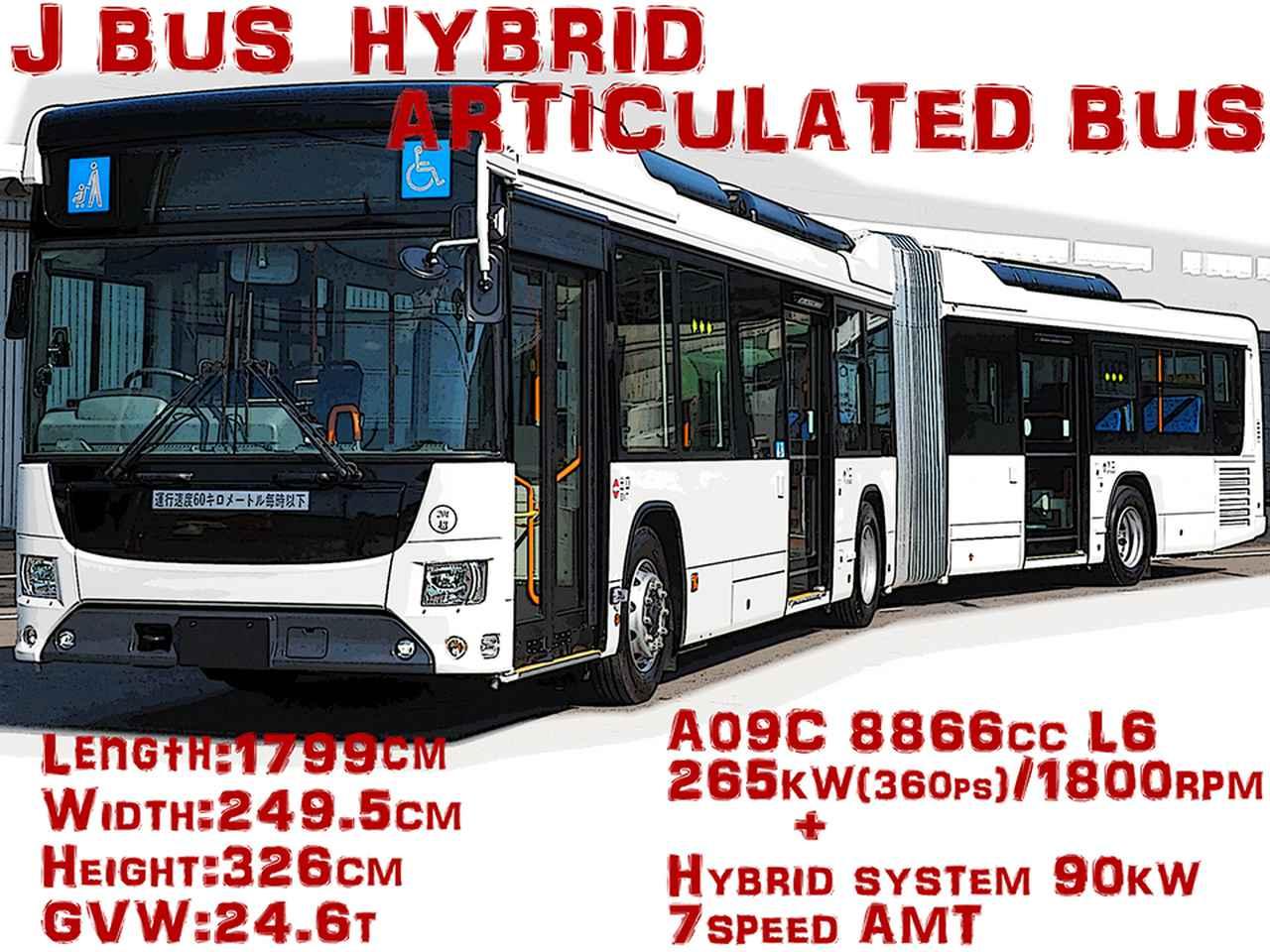 Images : 1番目の画像 - モンスターマシン 024 連節バス - Webモーターマガジン