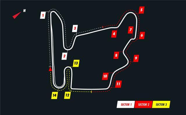 画像: ハンガロリンクのコースレイアウト。約4.3kmのコースに14のコーナーが配される。