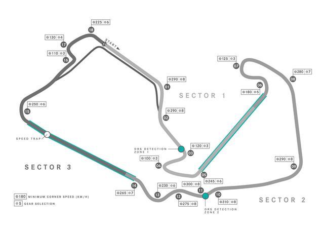 画像: シルバーストンサーキットのコースレイアウト図。各コーナーのギアポジション、通過スピード、DRSポイントなどが表示されている。