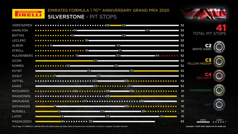 Images : 8番目の画像 - 2020年 F1第5戦70周年記念GP 決勝 - LAWRENCE - Motorcycle x Cars + α = Your Life.
