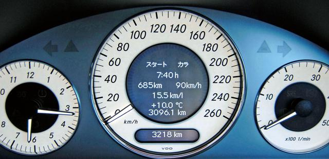 画像: 走行距離685kmのロングツーリングの結果は、平均速度90km/h、燃費15.5km/L。天候が雨、ウインドウが曇らない程度にエアコンを入れながらとしてはいい記録だ(と思う)。