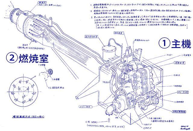 画像: 作動原理図。C液 メタノール+ヒドラジン系燃料とT液 80%過酸化水素(酸化剤)を、①主機でそれぞれ吸引・圧送・ガス化する。ガス化した燃料と酸化剤を加圧し、②燃焼室で噴射すると、混合された瞬間に自然発火=爆発する。最終的なパワーは噴射ノズル12口の数で調整する。