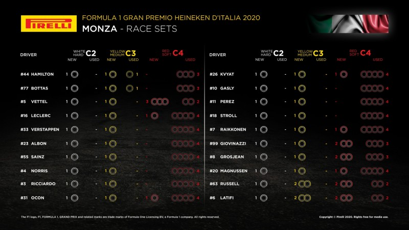 Images : 2番目の画像 - 2020年第8戦イタリアGP 決勝 - Webモーターマガジン
