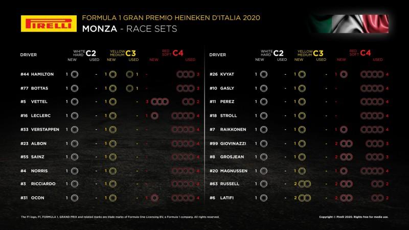 画像: イタリアGP決勝前の各ドライバーの持ちタイヤ。ガスリーもサインツも、新品のミディアムタイヤとハードタイヤを1セットずつ持っている。