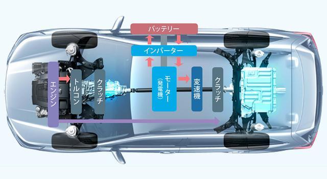 画像: e-BOXERの走行制御メカニズムのイメージ図。シンメトリカルで低重心なスバルならではパワートレーンレイアウト。
