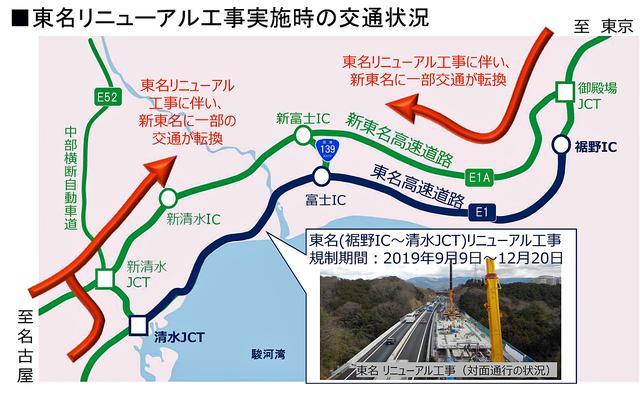 画像: 東名高速のリニューアル工事の際の迂回機能のさらなる強化が期待される。