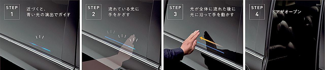 画像: 日本初採用のジェスチャーコントロール パワースライドドアのイメージ。