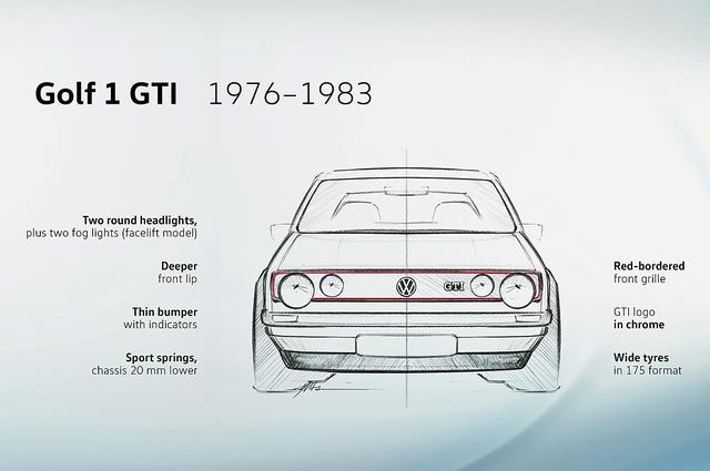 画像: 初代ゴルフ GTIのイラスト。特徴が説明されているが、4灯式になったのは後期モデルだった。