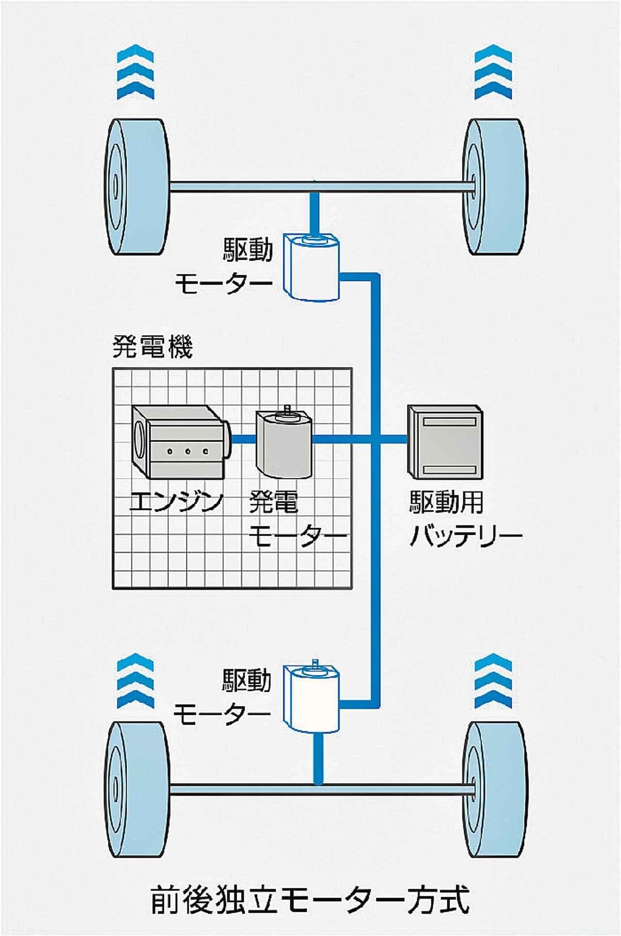 Images : 4番目の画像 - ノートe-POWER 4WD / AUTECH - Webモーターマガジン