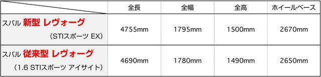画像: 全長は65mm、ホイールベースは20mm大きくなったが、依然として取り回しのしやすいサイズをキープしている。