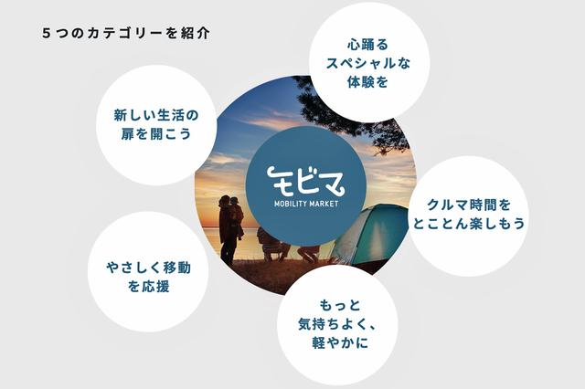 画像: 「モビマ」で提供するサービスは、5つのカテゴリーに分かれている。
