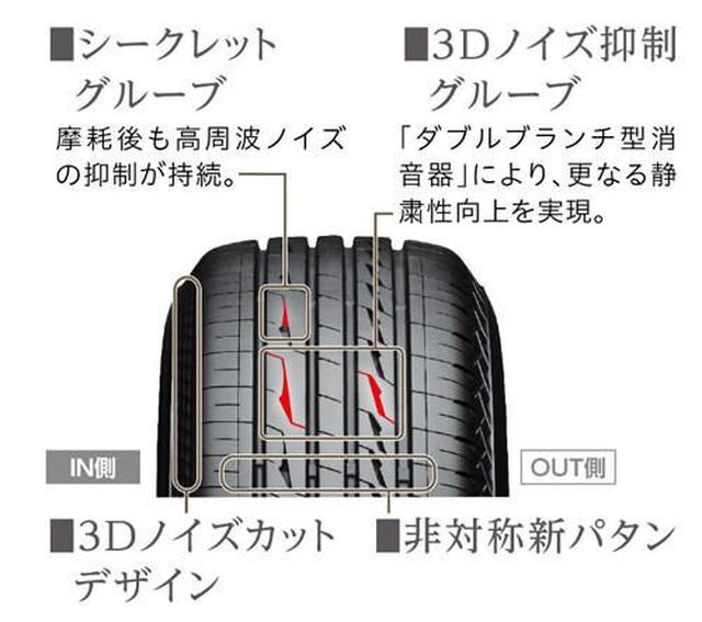 画像: SUV専用タイヤ「ALENZA LX100」。サイレントテクノロジーである3Dノイズ抑制グルーブ、シークレットグルーブ、3Dノイズカットデザインを採用、静粛性を向上させている。