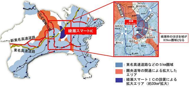 画像: 綾瀬スマートICの開通により、綾瀬市をはじめ周辺の住民の利便性向上や産業経済の活性化が期待されている。