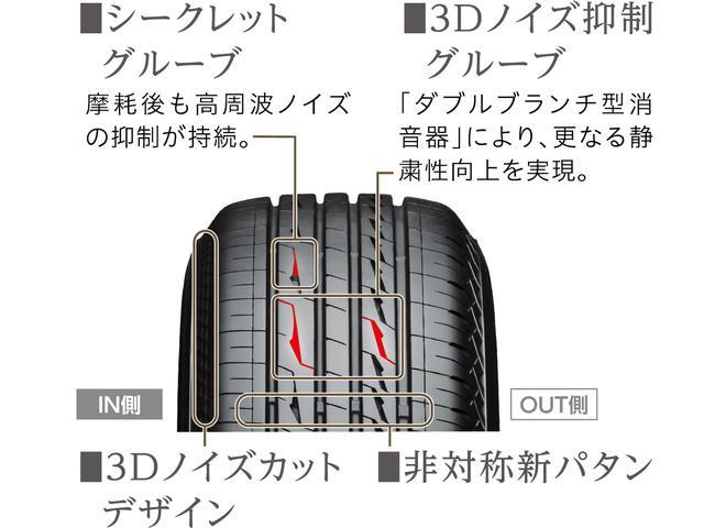 画像: 乗用車用プレミアムタイヤ「REGNO(レグノ)」採用されている技術も投入している。