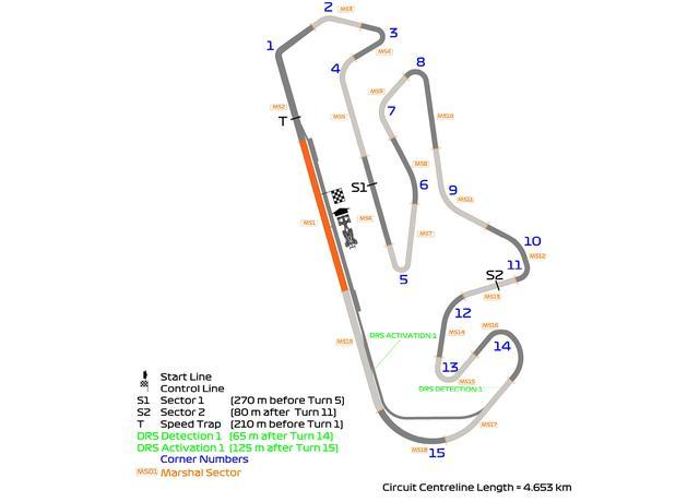 画像: アルガルヴェサーキットのコース図。最終の高速コーナーから1コーナーがひとつのポイントとなる。