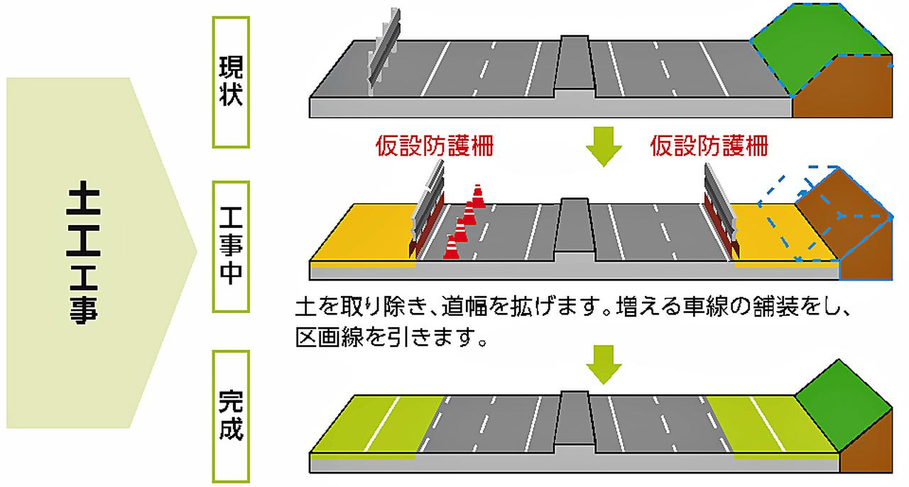 Images : 3番目の画像 - 新名神 6車化工事 - Webモーターマガジン