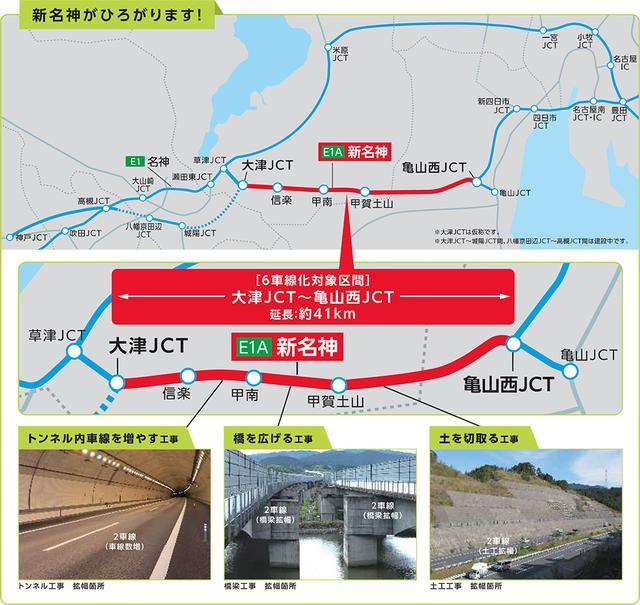 画像: E1A 新名神6車化事業のご案内 | NEXCO 西日本の高速道路・交通情報 渋滞・通行止め情報