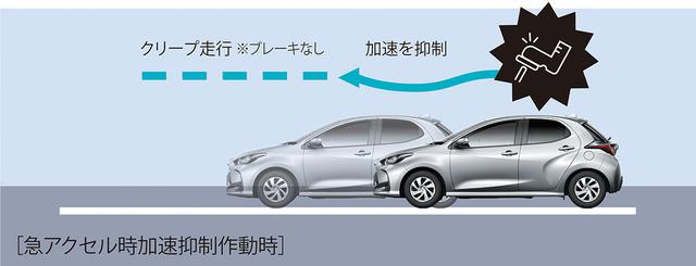 画像: ペダルの踏み間違いによる急加速を抑制するプラスサポートの作動イメージ。