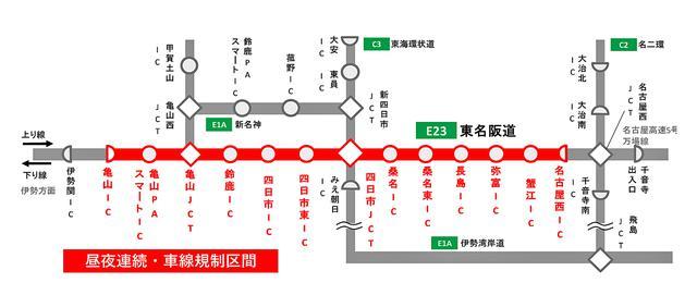 画像: 集中工事による東名阪道の昼夜連続車線規制区間。
