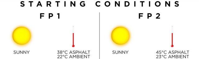 画像: 金曜日のモナコは快晴。暖かく乾燥していて、午後のセッションでは路面温度が45度に達した。
