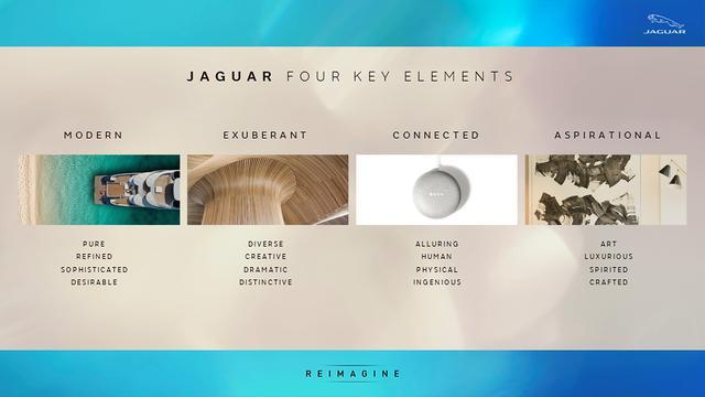 画像: ジャガーが掲げる、4つの新しいデザイン ストラテジー。