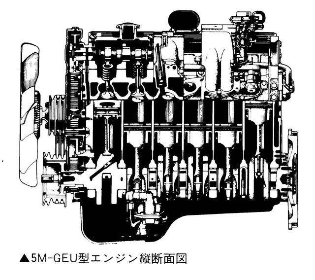 画像: カムシャフト直下にバルブが置かれる直動式。カムシャフトの駆動はタイミングベルトで静粛性を高めた。