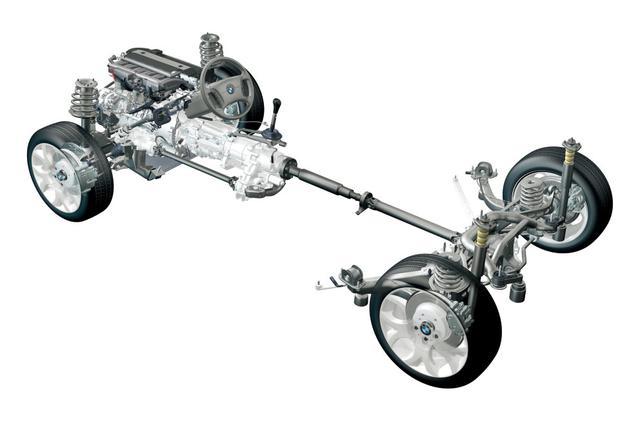 画像: BMWの4WDシステムであるxDriveのメカニズム。トランスミッションの後端に組み込まれたトランスファーによって引き出された回転力が、トランスミッションの左側を通るシャフトにより前方に伝えられる。