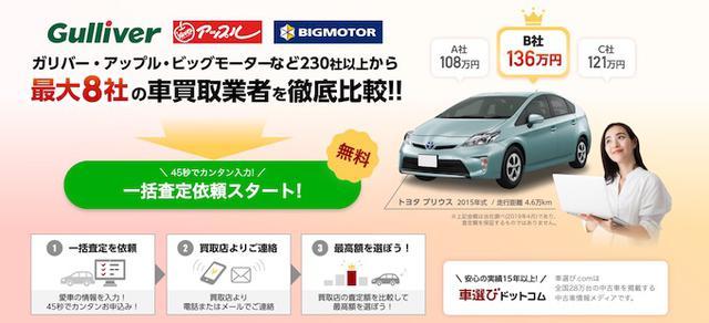 画像: 画像引用:車選び.com www.kurumaerabi.com