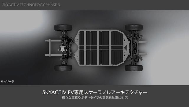 画像: 2025年以降はさまざまなボディタイプのモデルに対応できるEV専用スケーラブルアーキテクチャーを導入する計画がある。