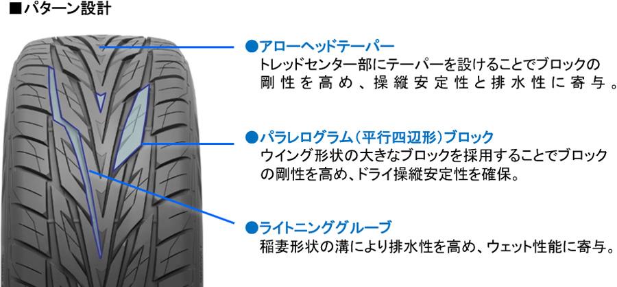 画像: SUVのインチアップカスタマイズに最適