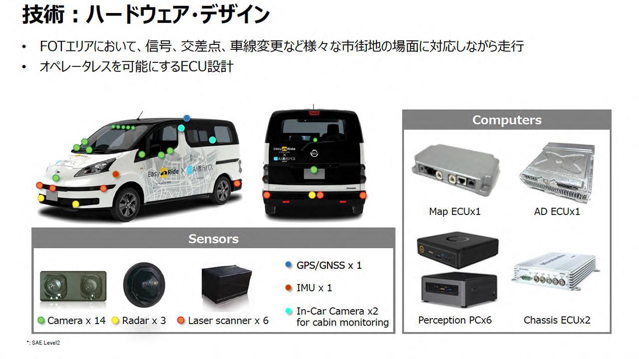 画像: 日産が公開したハードウェアとデザイン。大量のカメラとレーダー、センサーが装着されているのがわかる。