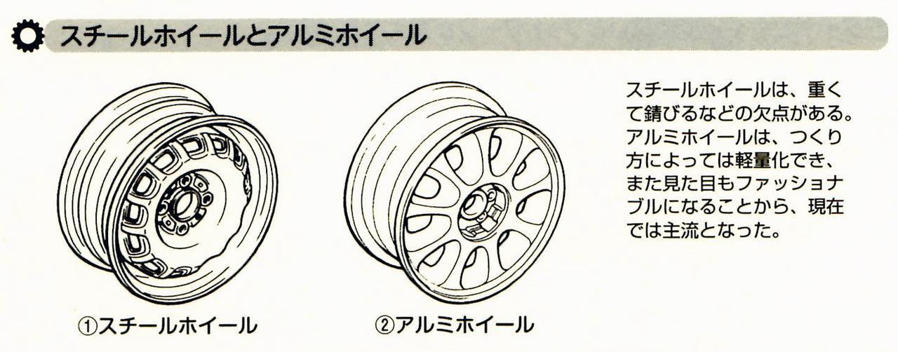 画像2: 「きちんと知りたい!自動車メンテとチューニングの実用知識(飯嶋洋治 著/日刊工業新聞社)」より転載。
