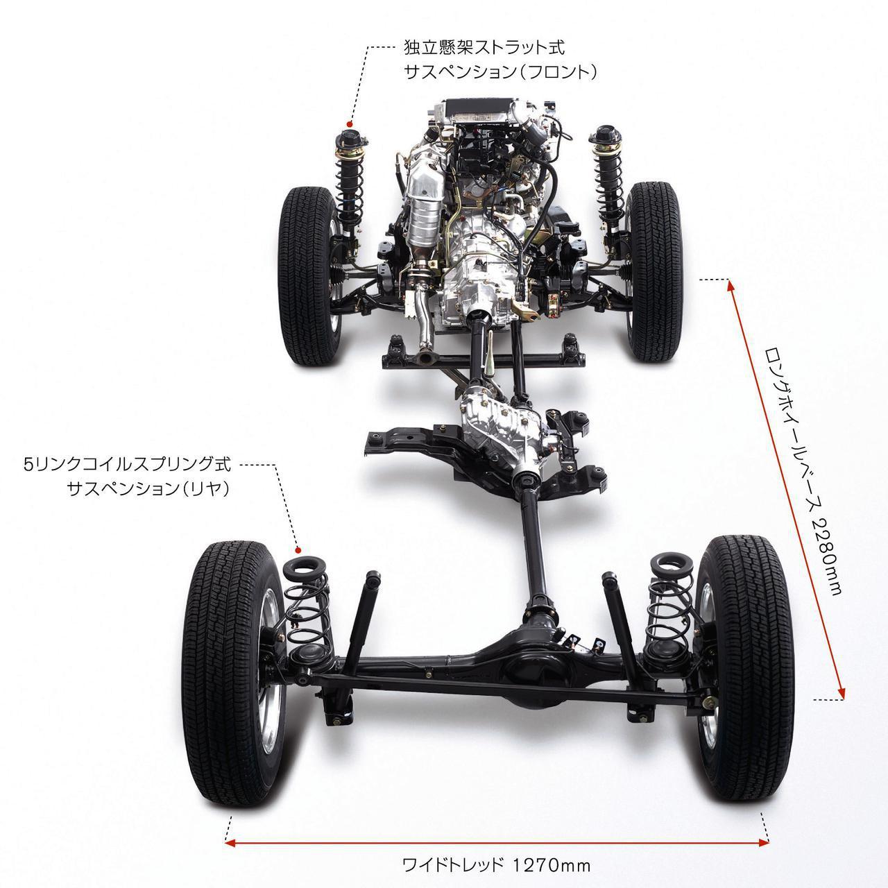 画像: フロントに独立懸架(ストラット)式、リアに車軸(5リンク)式を採用した日産キックス(2008年)のサスペンション。