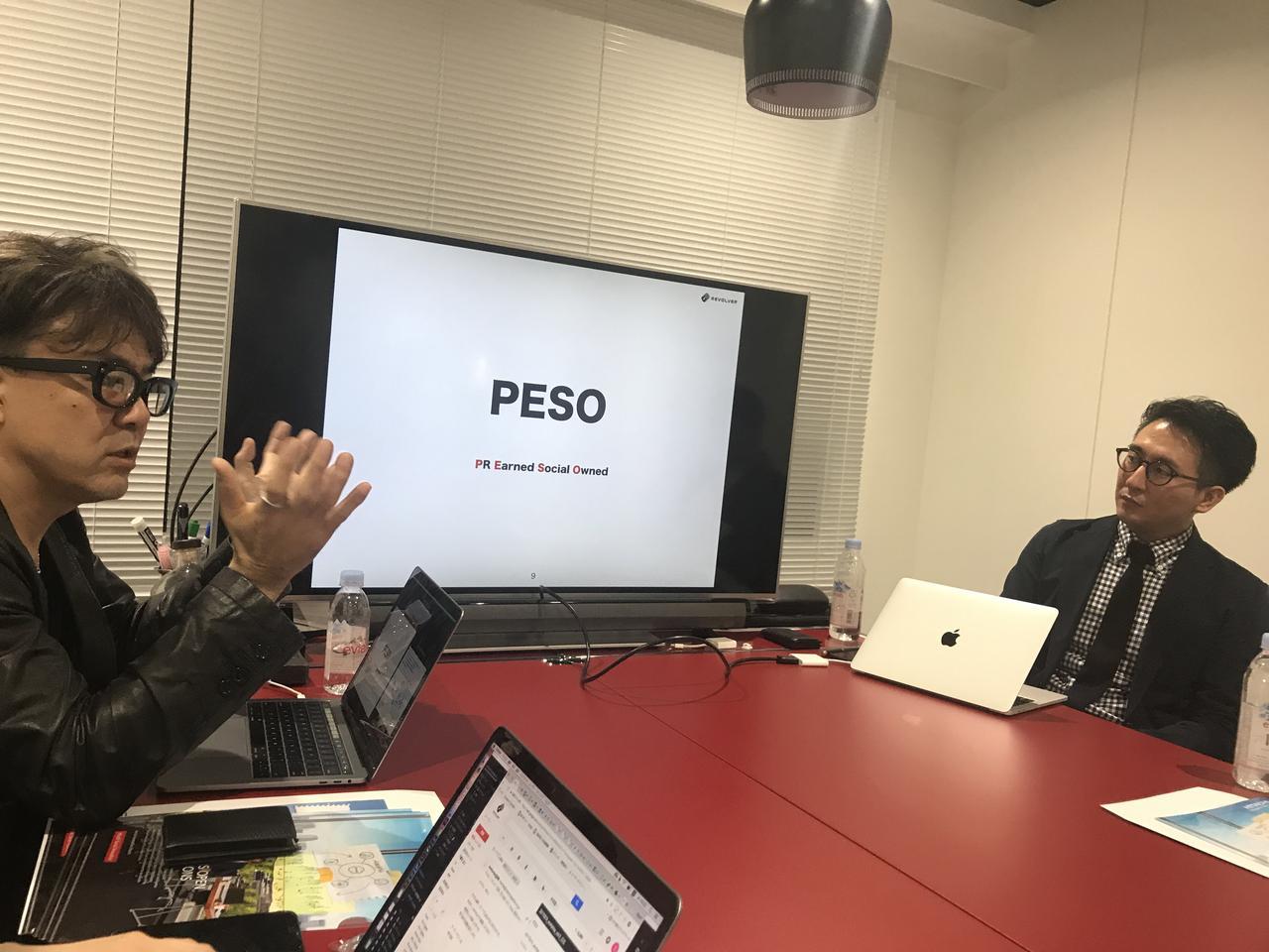 画像2: トリプルメディアからPESOコンセプト