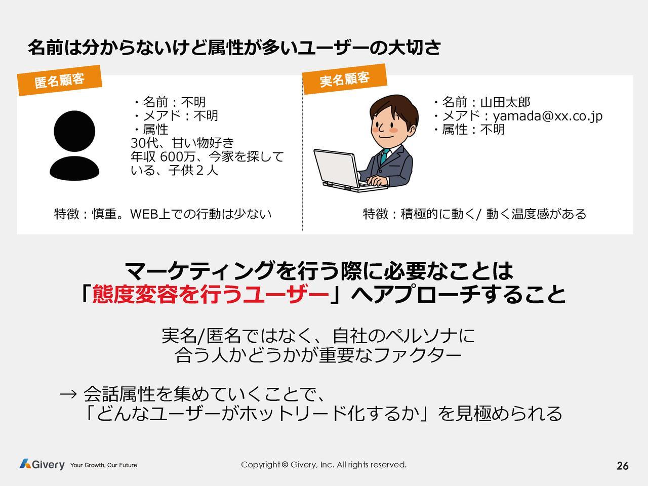 """画像: 実名/匿名にとらわれずに""""ホット""""なユーザーを見極める"""