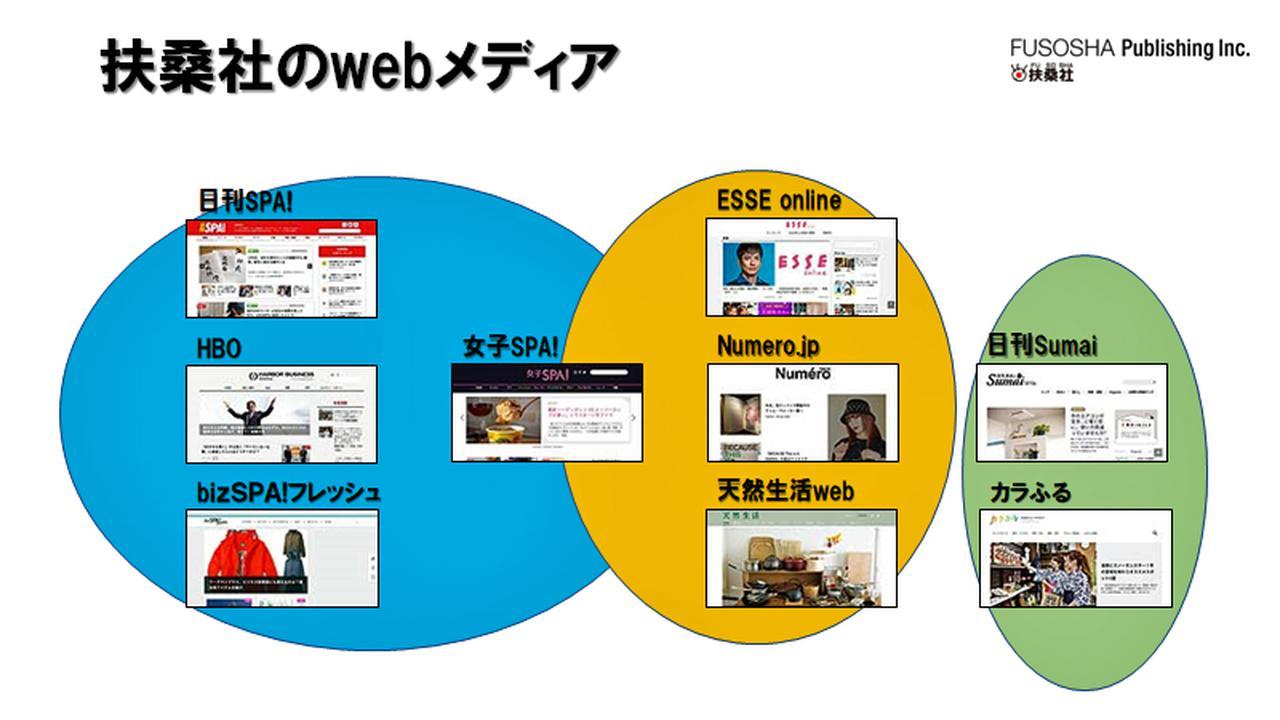 画像1: 扶桑社のWebメディアが増えていったその背景とは