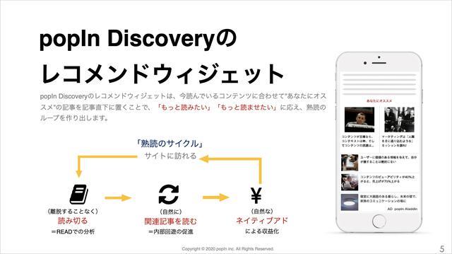 画像: 「popIn Discovery」とは?