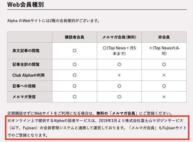 画像: Fujisan経由の定期購読者であればすべてのサービスが受けられる仕組み alpha.japantimes.co.jp