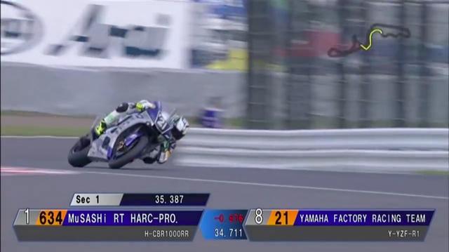 画像: 鈴鹿サーキット・東コースのセクター1では、それまで首位のMuSASHi RT ハルクプロよりも0.6秒も速いタイムを叩き出すP.エスパルガロ!!! www.youtube.com