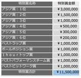 画像: *アジア賞の1位~3位は、表彰式・トロフィーあり *1hourトップ賞は総額。1時間毎の総合TOPチームに10万円