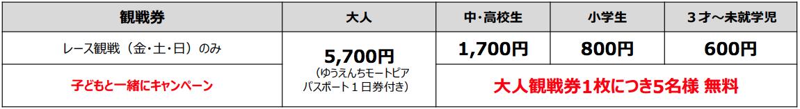 画像: 前売観戦券(7月26日(木)~29日(日)有効)
