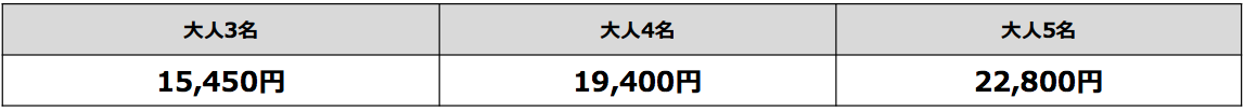 画像: 前売グループチケット(観戦券)(7月26日(木)~29日(日)有効)