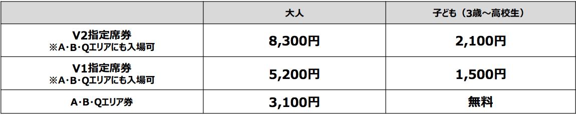 画像: 前売指定席券(7月28日(土)・29日(日)有効)※別途観戦券が必要です